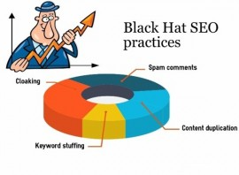 Black-Hat-SEO-practices