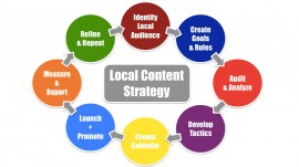 local-seo-content-strategy